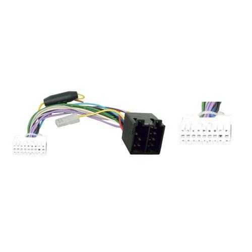 Blaupunkt radio adapter 18 pin